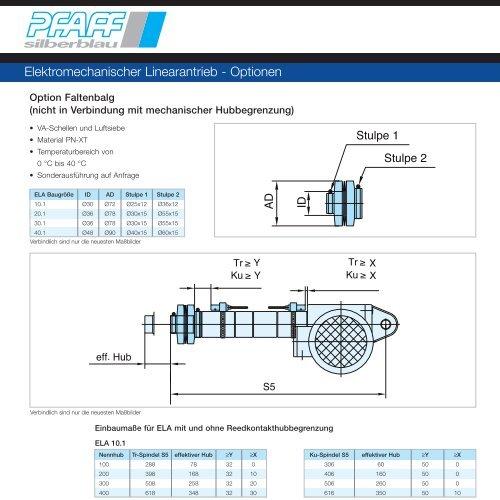 ELA- Elektromechanischer Linearantrieb
