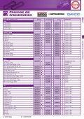 Correas de transmisión - Euromoto 85 - Page 3