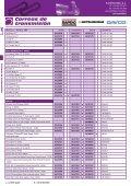 Correas de transmisión - Euromoto 85 - Page 4