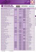 Correas de transmisión - Euromoto 85 - Page 5
