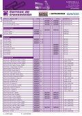 Correas de transmisión - Euromoto 85 - Page 6
