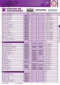 Correas de transmisión - Euromoto 85 - Page 7