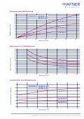 Information Strepex Podestlager - HAFNER AG - Seite 3