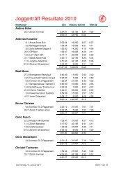 Joggerresultate 2010 in alphabetischer Reihenfolge - max giger