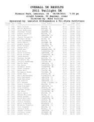 OVERALL 5K RESULTS 2011 Twilight 5K - Lewis-Clark State College