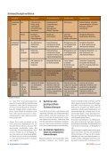 Konsensus-Statement POSTOPERATIVE SCHMERZTHERAPIE - Seite 4