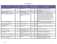 Transition Library 2011-12 - Ottawa Area Intermediate School District