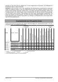 Landessortenversuche in Thüringen - Ackerbohnen ... - TLL - Seite 6