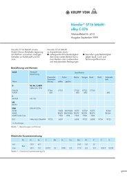 Nicrofer 5716 hMoW - ThyssenKrupp VDM