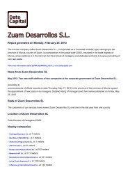 Zuam Desarrollos SL, Spain - Companies - Dato Capital