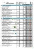 Campings - Destinations Poitou-charentes - Page 7
