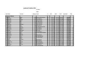 Ergebnisse - TSV Ladelund