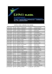 Zeitplan Schweizer Teilnehmer Zittau.wps - Swiss Masters Athletics