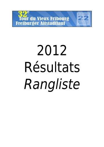 Deckblatt Rangliste TdVF 2012 - LAT Sense