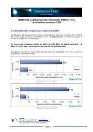 DegroupTest-barometre-connexions-S2-2012