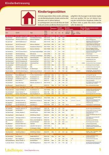 können Sie die aktuellen Kita-Listen herunterladen - Landknirpse