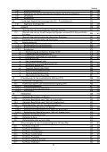 Dokument 1.pdf - Opus - Page 6