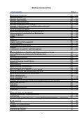 Dokument 1.pdf - Opus - Page 7
