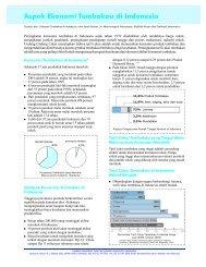 Aspek Ekonomi Tembakau di Indonesia - Tobacco Control at The ...