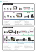 Antena SDGPS Raystar125 - Velero Olaje - Page 6