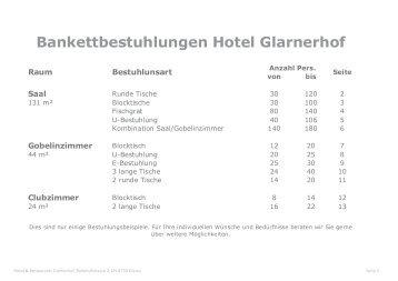 Bankettbestuhlungen Hotel Glarnerhof - Hotel Glarnerhof, 8750 Glarus