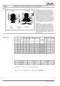 2/2-Wegeventile für Dampf direkt-und servogesteuert Typen ... - Seite 2