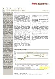 Schweizer Vermögensdepot Übersicht der Strategien G, S, W und F
