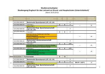 Studienverlaufsplan Studiengang Englisch für das Lehramt an ...