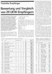 Bewertung und Vergleich von 29 Ul(W-Empfängern - Revoxsammler