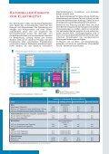 Energiekosten sparen - EnergieRegion Nürnberg e.V. - Page 6