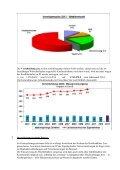 Teil 7: Wirtschaftsplan der städtischen ... - Stadt Langenau - Page 4