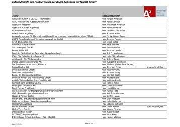 Mitgliederliste - Stand 20120124