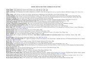Reference Books - Australian Cartridge Collectors Association, Inc.