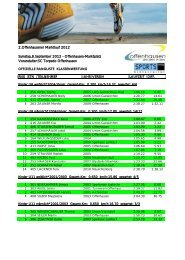 2.Offenhausener Marktlauf**Klassenwertung**Gesamtwertung ...
