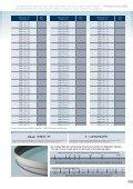 Handsägeblätter Maschinensägeblätter · Bandsägeblätt - Karnasch - Seite 7