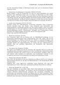 Cyberbond - Cyanacrylat Klebstoffe - Seite 5