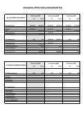 Rechnung 2008 - Gemeinde Windisch - Page 4