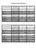 Rechnung 2008 - Gemeinde Windisch - Page 6