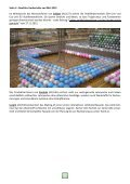 Baulniks-Vorberichte zur BAU aus allen Hallen - Baulinks - Page 4