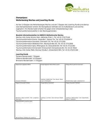 Stempelpass Welterbesteig Wachau und Jauerling-Runde