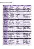 Gemeindebrief Dezember 2012 bis März 2013 - Evang ... - Page 2