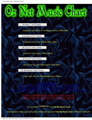 Oz Net Music Chart - Main Menu Screen - THE OFFICIAL WEBSITE ...