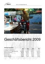 Bilanz per 31. Dezember 2009 - Sport & Freizeitpark Gitterli Liestal