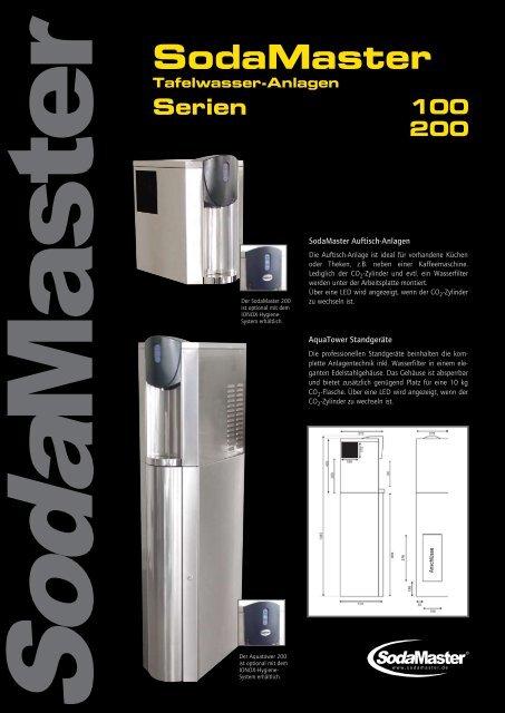 SM 100 200