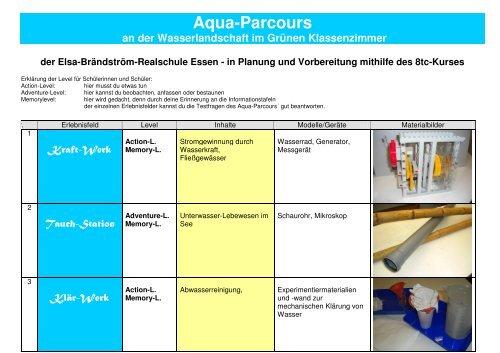 Aqua-Parcours - Elsa-Brändström-Realschule Essen
