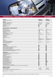KIA PREGIO II - Gratwohl Automobile AG