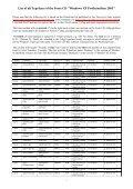 Windows XP Profischriften 2003 by Franzis' Verlag ... - Sanskrit Web - Seite 3