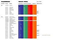 Kompatibilitätsliste Mainboard - Kühlung - PC Games Hardware ...