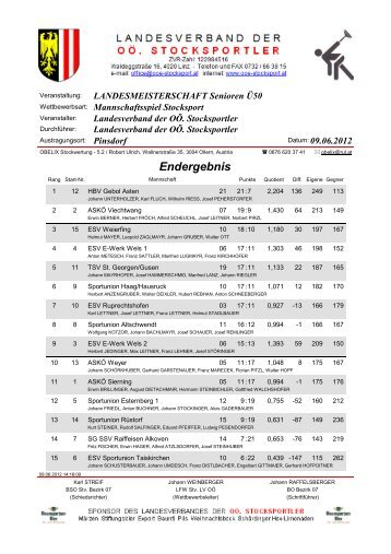 Endergebnis - Ergebnisse Archiv - Landesverband