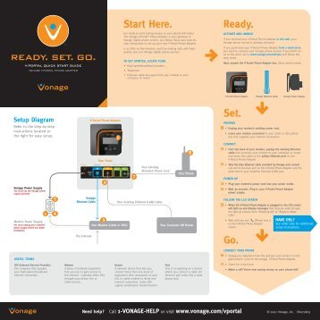 Set. Start Here. Ready. Go. - Vonage